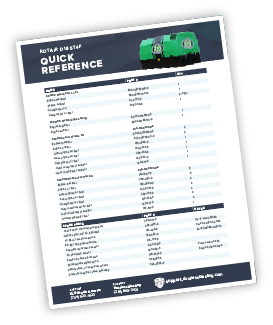 Elgi Rotair D185T4F Quick Reference Guide preview cover tilted