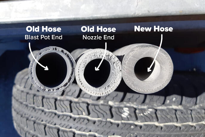 blast-hose-wear-with-labels