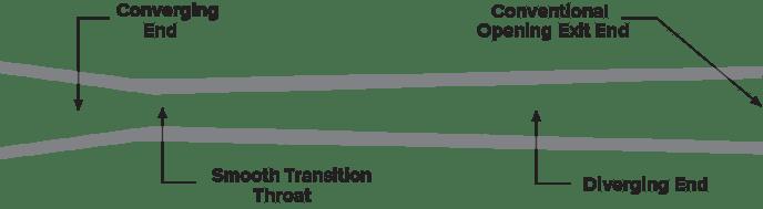 generic venturi diagram@3x