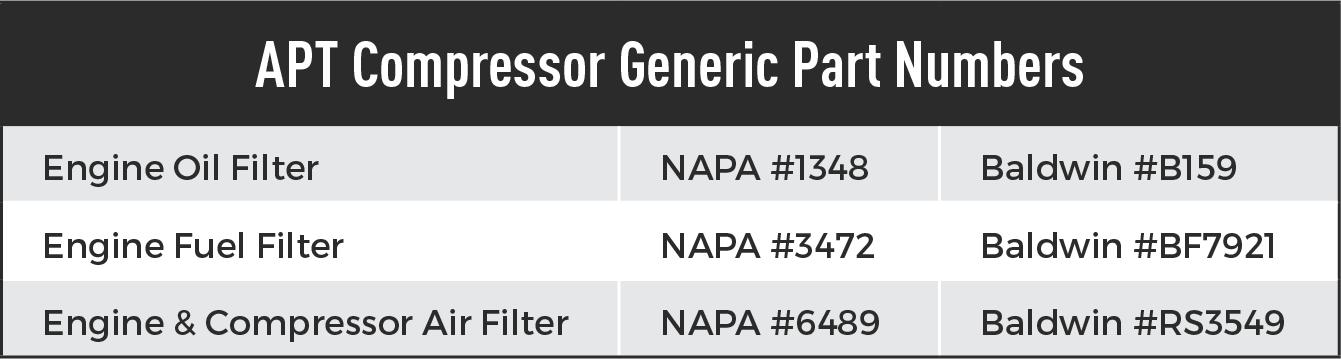 APT Compressor Generic Part Numbers