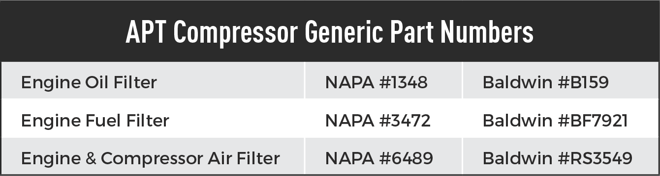 APT Compressor Generic Part Numbers