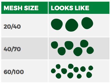 abrasive size comparison chart