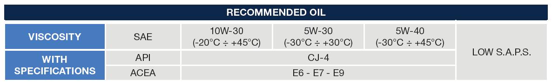 kohler engine oil recommendation