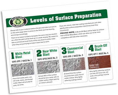 main levels of surface prep cover mockup